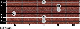 G#aug6/C for guitar on frets 8, 8, 6, 9, 9, 8