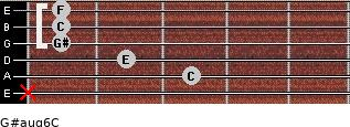 G#aug6/C for guitar on frets x, 3, 2, 1, 1, 1