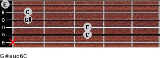 G#aug6/C for guitar on frets x, 3, 3, 1, 1, 0