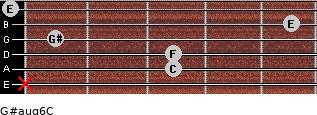 G#aug6/C for guitar on frets x, 3, 3, 1, 5, 0