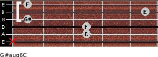 G#aug6/C for guitar on frets x, 3, 3, 1, 5, 1