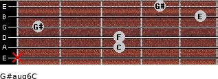 G#aug6/C for guitar on frets x, 3, 3, 1, 5, 4