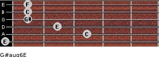 G#aug6/E for guitar on frets 0, 3, 2, 1, 1, 1