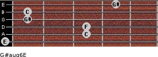 G#aug6/E for guitar on frets 0, 3, 3, 1, 1, 4