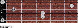 G#aug6/E for guitar on frets 0, 3, 3, 1, 5, 0