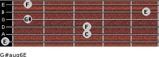 G#aug6/E for guitar on frets 0, 3, 3, 1, 5, 1