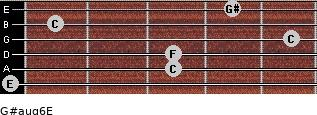 G#aug6/E for guitar on frets 0, 3, 3, 5, 1, 4