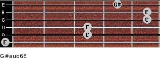 G#aug6/E for guitar on frets 0, 3, 3, 5, 5, 4