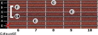 G#aug6/E for guitar on frets x, 7, 6, 9, 6, 8