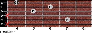 G#aug6/E for guitar on frets x, 7, x, 5, 6, 4