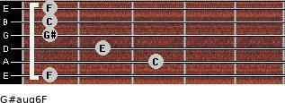G#aug6/F for guitar on frets 1, 3, 2, 1, 1, 1
