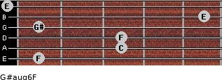 G#aug6/F for guitar on frets 1, 3, 3, 1, 5, 0