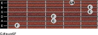 G#aug6/F for guitar on frets 1, 3, 3, 5, 5, 4