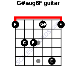 G#aug6/F for guitar on frets 1, 3, 3, 1, 5, 1
