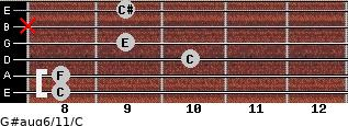 G#aug6/11/C for guitar on frets 8, 8, 10, 9, x, 9
