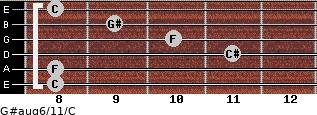 G#aug6/11/C for guitar on frets 8, 8, 11, 10, 9, 8