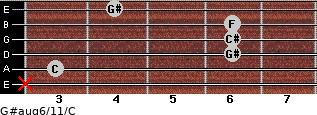 G#aug6/11/C for guitar on frets x, 3, 6, 6, 6, 4