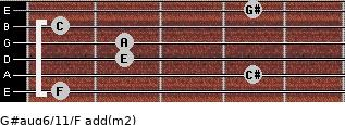 G#aug6/11/F add(m2) guitar chord