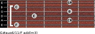 G#aug6/11/F add(m3) guitar chord