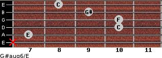 G#aug6/E for guitar on frets x, 7, 10, 10, 9, 8