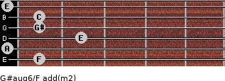 G#aug6/F add(m2) guitar chord