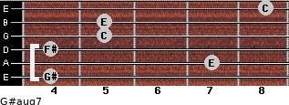 G#aug7 for guitar on frets 4, 7, 4, 5, 5, 8