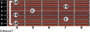 G#aug7 for guitar on frets 4, 7, 4, 5, 7, 4