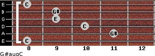 G#aug/C for guitar on frets 8, 11, 10, 9, 9, 8