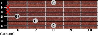 G#aug/C for guitar on frets 8, 7, 6, x, x, 8