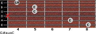 G#aug/C for guitar on frets 8, 7, x, 5, 5, 4