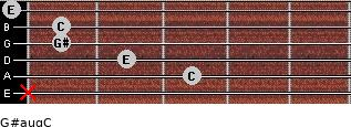 G#aug/C for guitar on frets x, 3, 2, 1, 1, 0