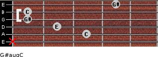 G#aug/C for guitar on frets x, 3, 2, 1, 1, 4