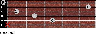 G#aug/C for guitar on frets x, 3, 2, 1, 5, 0