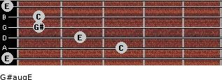G#aug/E for guitar on frets 0, 3, 2, 1, 1, 0