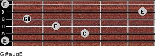G#aug/E for guitar on frets 0, 3, 2, 1, 5, 0