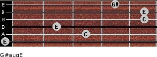 G#aug/E for guitar on frets 0, 3, 2, 5, 5, 4