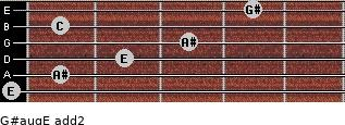 G#aug/E add(2) for guitar on frets 0, 1, 2, 3, 1, 4