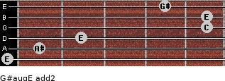 G#aug/E add(2) for guitar on frets 0, 1, 2, 5, 5, 4
