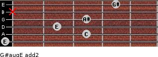 G#aug/E add(2) for guitar on frets 0, 3, 2, 3, x, 4