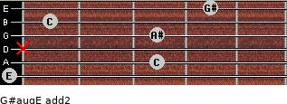 G#aug/E add(2) for guitar on frets 0, 3, x, 3, 1, 4