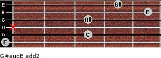 G#aug/E add(2) for guitar on frets 0, 3, x, 3, 5, 4