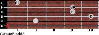 G#aug/E add(2) for guitar on frets x, 7, 10, 9, 9, 6