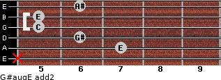G#aug/E add(2) for guitar on frets x, 7, 6, 5, 5, 6