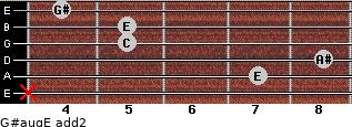 G#aug/E add(2) for guitar on frets x, 7, 8, 5, 5, 4