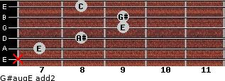 G#aug/E add(2) for guitar on frets x, 7, 8, 9, 9, 8