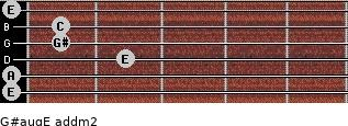 G#aug/E add(m2) for guitar on frets 0, 0, 2, 1, 1, 0