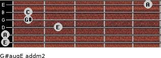 G#aug/E add(m2) for guitar on frets 0, 0, 2, 1, 1, 5
