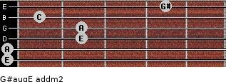 G#aug/E add(m2) for guitar on frets 0, 0, 2, 2, 1, 4