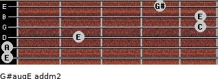 G#aug/E add(m2) for guitar on frets 0, 0, 2, 5, 5, 4