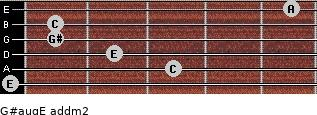 G#aug/E add(m2) for guitar on frets 0, 3, 2, 1, 1, 5
